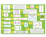 4th Grade Common Core Math Bulletin Board Kit