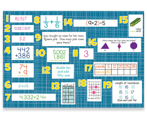 5th Grade Math Assessment and Review Bulletin Board Kit