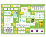 5th Grade Common Core Math Bulletin Board Kit