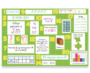 6th Grade Common Core Math Bulletin Board Kit