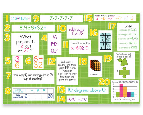 6th Grade Common Core Math Elementary Review Bulletin Board Kit