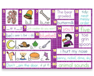 1st Grade Mountain Language Bulletin Board Kit