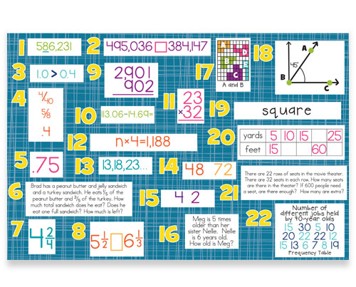 4th Grade Math Essential Skills Review Bulletin Board Kit