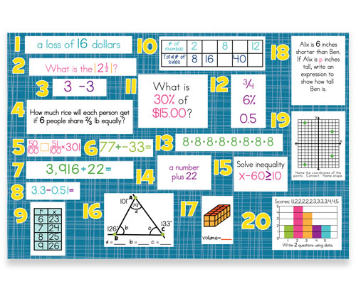 6th Grade Math Daily Review Bulletin Board Kit