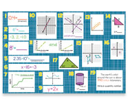8th Grade Mountain Math Bulletin Board Kit